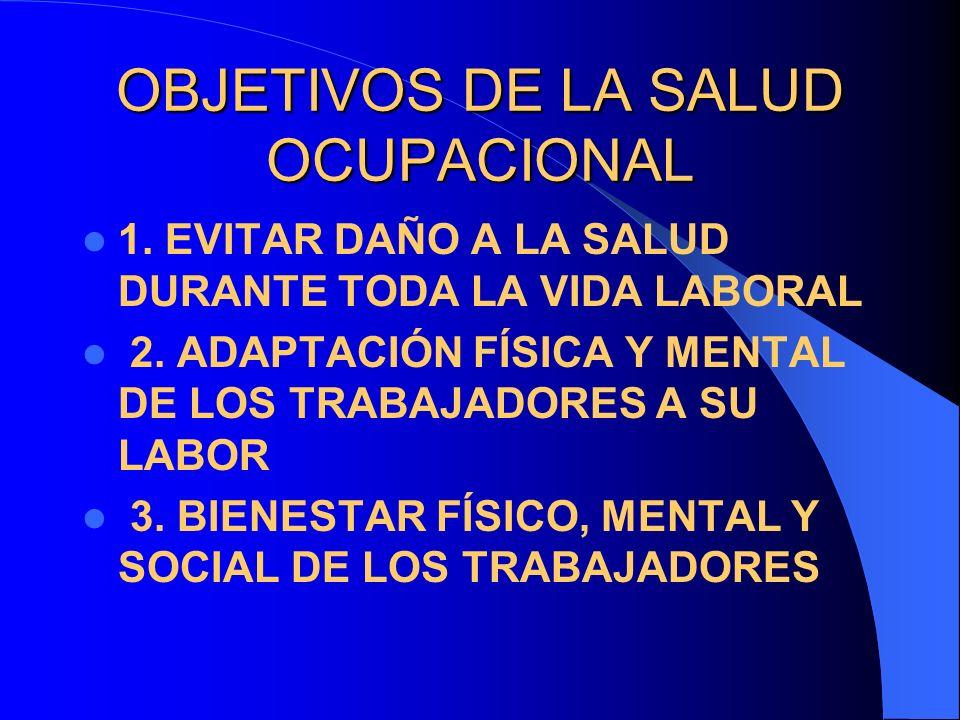 OBJETIVOS DE LA SALUD OCUPACIONAL 1.EVITAR DAÑO A LA SALUD DURANTE TODA LA VIDA LABORAL 2.