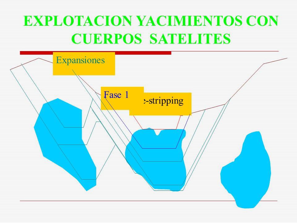 Pre-stripping Fase 1 Expansiones EXPLOTACION YACIMIENTOS CON CUERPOS SATELITES
