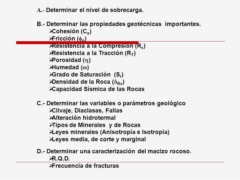 A.- Determinar el nivel de sobrecarga. B.- Determinar las propiedades geotécnicas importantes. Cohesión (C o ) Fricción ( o ) Resistencia a la Compres