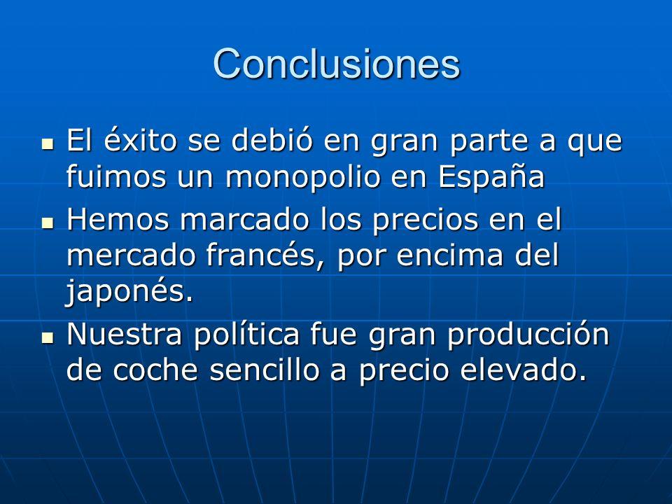 Conclusiones El éxito se debió en gran parte a que fuimos un monopolio en España El éxito se debió en gran parte a que fuimos un monopolio en España H