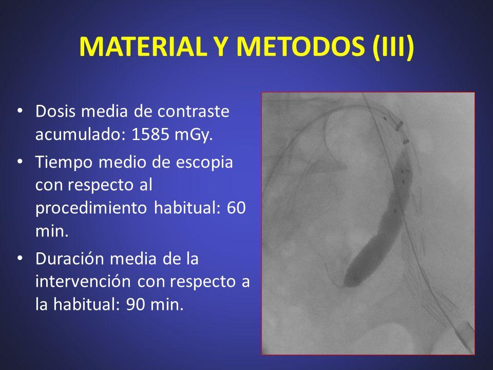 MATERIAL Y METODOS (III) Dosis media de contraste acumulado: 1585 mGy. Tiempo medio de escopia con respecto al procedimiento habitual: 60 min. Duració