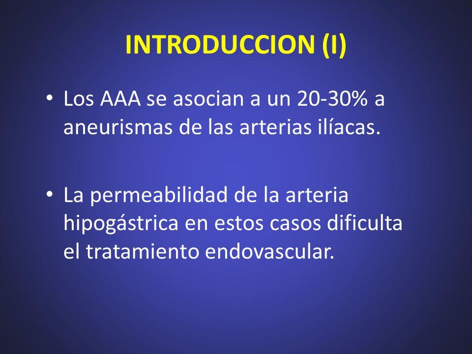 INTRODUCCION (I) Los AAA se asocian a un 20-30% a aneurismas de las arterias ilíacas. La permeabilidad de la arteria hipogástrica en estos casos dific