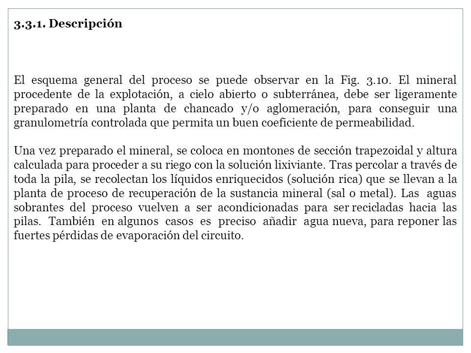 3.3. Lixiviación en pilas (heap leaching) 3.3.1. Descripción El esquema general del proceso se puede observar en la Fig. 3.10. El mineral procedente d