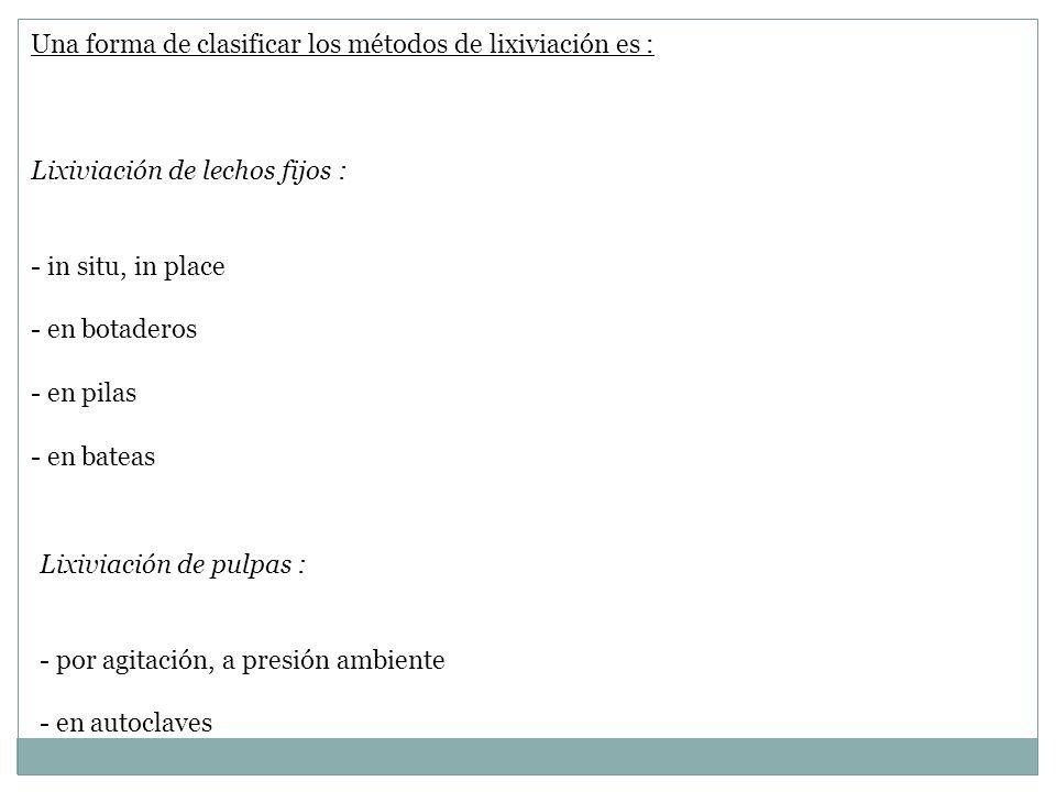 Una forma de clasificar los métodos de lixiviación es : Lixiviación de lechos fijos : - in situ, in place - en botaderos - en pilas - en bateas Lixivi