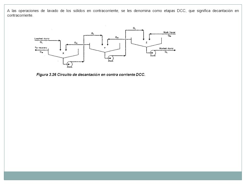 A las operaciones de lavado de los s ó lidos en contracorriente, se les denomina como etapas DCC, que significa decantaci ó n en contracorriente. Figu