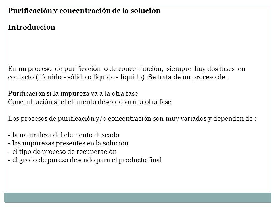 Purificación y concentración de la solución Introduccion En un proceso de purificación o de concentración, siempre hay dos fases en contacto ( líquido
