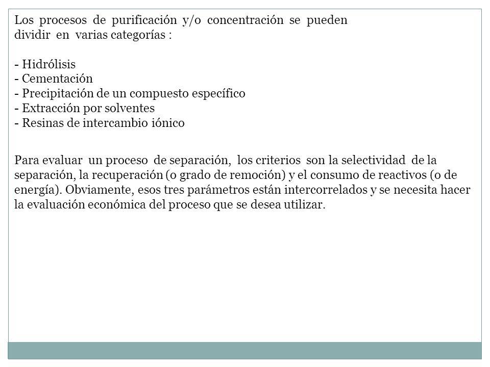 Los procesos de purificación y/o concentración se pueden dividir en varias categorías : - Hidrólisis - Cementación - Precipitación de un compuesto esp