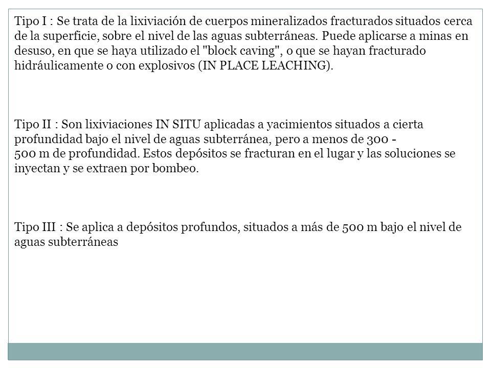 3.4.Lixiviación por agitación 3.4.1.