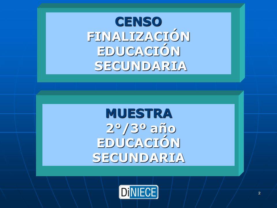 DiNIECE 2 CENSOFINALIZACIÓNEDUCACIÓN SECUNDARIA SECUNDARIA MUESTRA 2°/3º año 2°/3º añoEDUCACIÓNSECUNDARIA