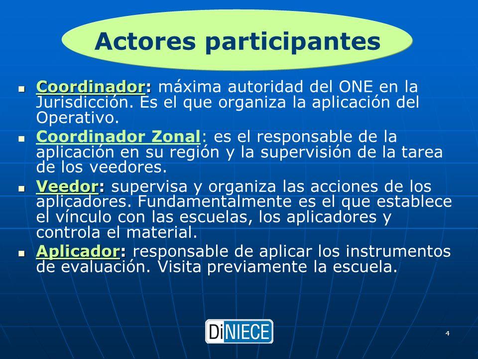 DiNIECE 4 Coordinador: Coordinador: máxima autoridad del ONE en la Jurisdicción.