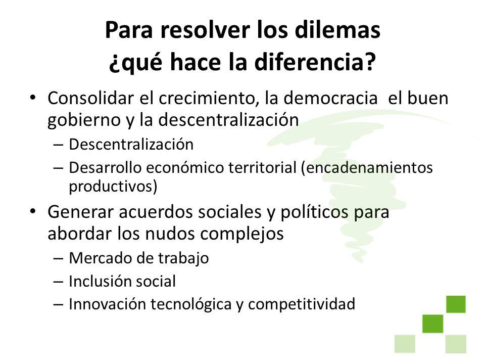 Para resolver los dilemas ¿qué hace la diferencia? Consolidar el crecimiento, la democracia el buen gobierno y la descentralización – Descentralizació