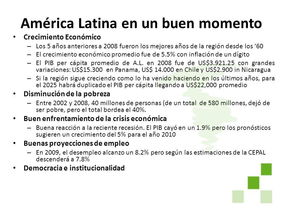 América Latina en un buen momento Crecimiento Económico – Los 5 años anteriores a 2008 fueron los mejores años de la región desde los 60 – El crecimie