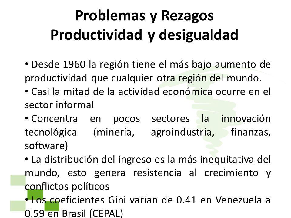 Problemas y Rezagos Productividad y desigualdad Desde 1960 la región tiene el más bajo aumento de productividad que cualquier otra región del mundo. C