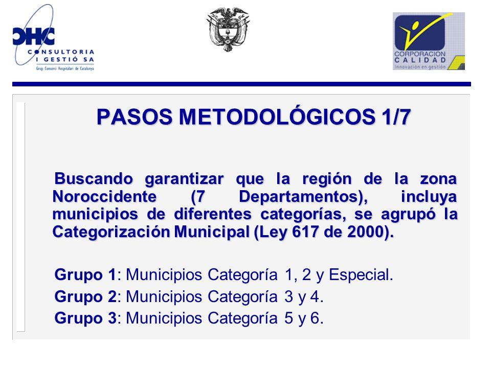 PASOS METODOLÓGICOS 1/7 Buscando garantizar que la región de la zona Noroccidente (7 Departamentos), incluya municipios de diferentes categorías, se agrupó la Categorización Municipal (Ley 617 de 2000).