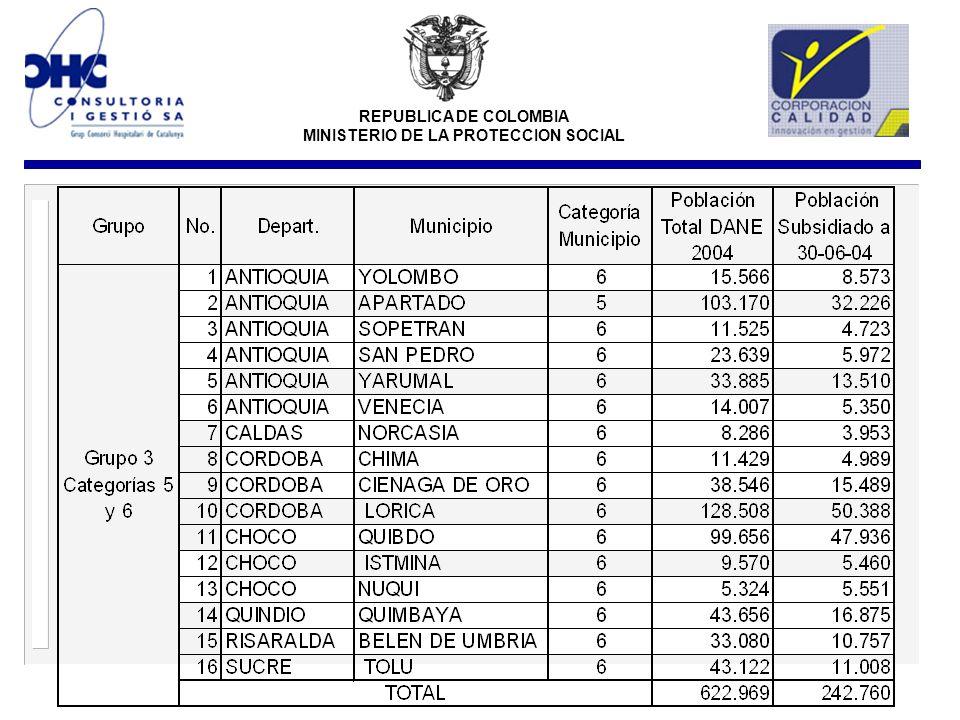 REPUBLICA DE COLOMBIA MINISTERIO DE LA PROTECCION SOCIAL