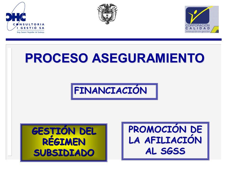 FINANCIACIÓN GESTIÓN DEL RÉGIMEN SUBSIDIADO PROMOCIÓN DE LA AFILIACIÓN AL SGSS PROCESO ASEGURAMIENTO