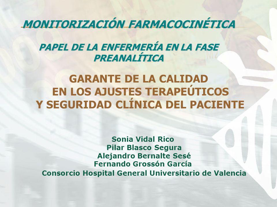 MONITORIZACIÓN FARMACOCINÉTICA PAPEL DE LA ENFERMERÍA EN LA FASE PREANALÍTICA GARANTE DE LA CALIDAD EN LOS AJUSTES TERAPEÚTICOS Y SEGURIDAD CLÍNICA DE