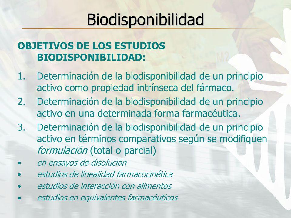 Biodisponibilidad OBJETIVOS DE LOS ESTUDIOS BIODISPONIBILIDAD: 1.Determinación de la biodisponibilidad de un principio activo como propiedad intrínsec