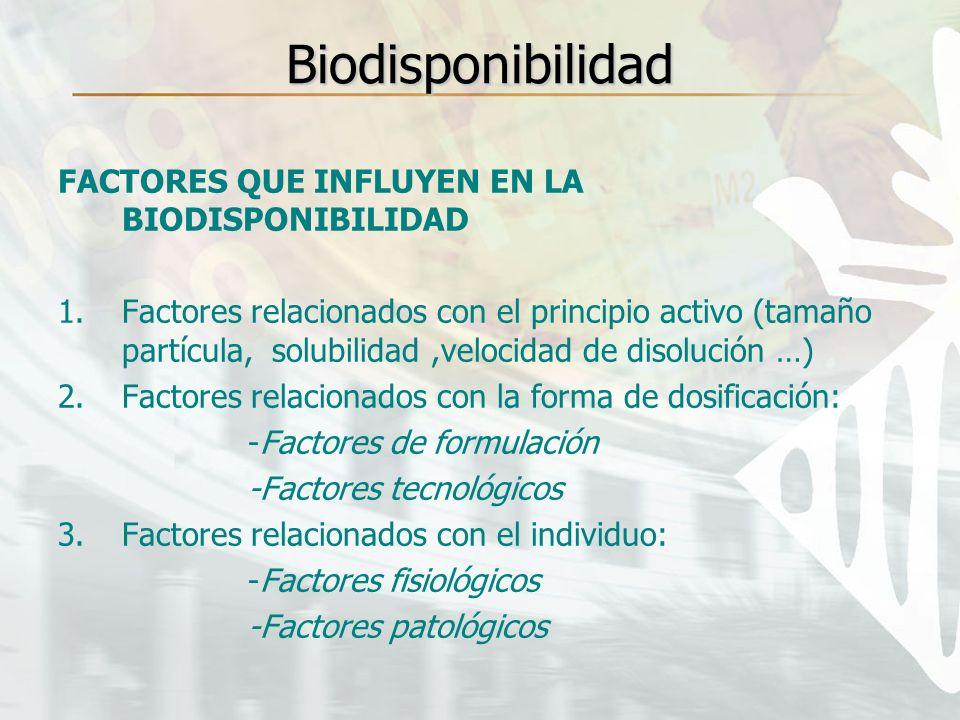 FACTORES QUE INFLUYEN EN LA BIODISPONIBILIDAD 1.Factores relacionados con el principio activo (tamaño partícula, solubilidad,velocidad de disolución …