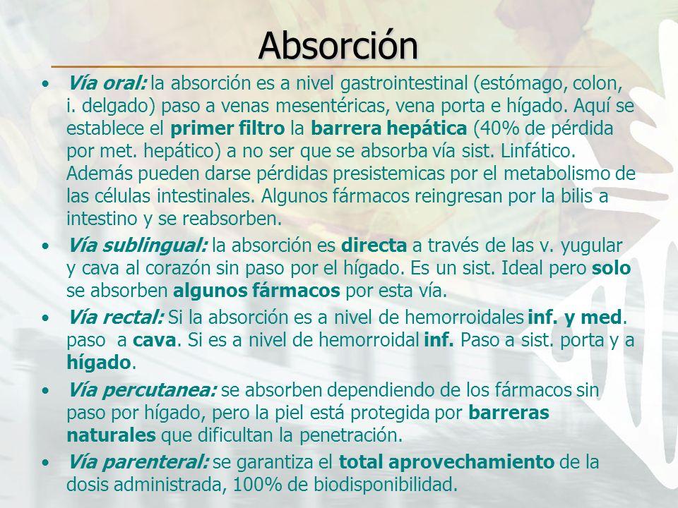 Absorción Vía oral: la absorción es a nivel gastrointestinal (estómago, colon, i. delgado) paso a venas mesentéricas, vena porta e hígado. Aquí se est