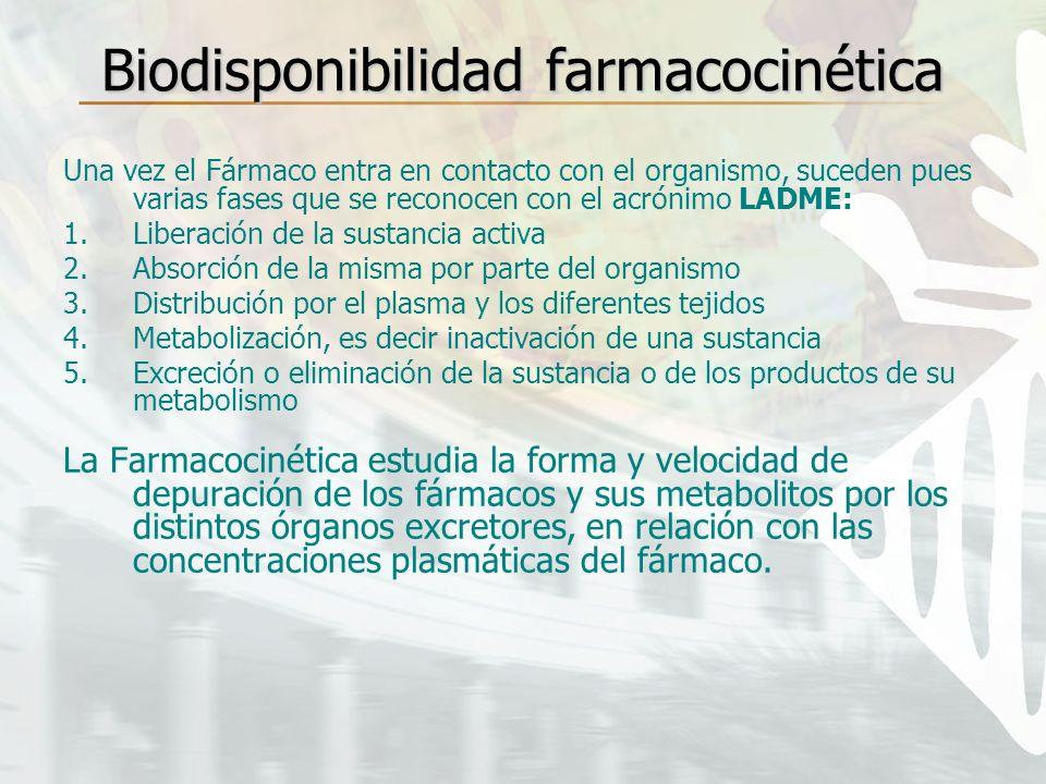 Biodisponibilidad farmacocinética Una vez el Fármaco entra en contacto con el organismo, suceden pues varias fases que se reconocen con el acrónimo LA