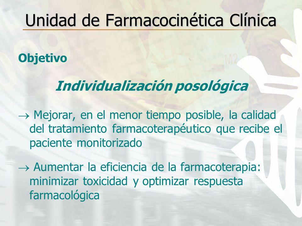 Unidad de Farmacocinética Clínica Objetivo Individualización posológica Mejorar, en el menor tiempo posible, la calidad del tratamiento farmacoterapéu