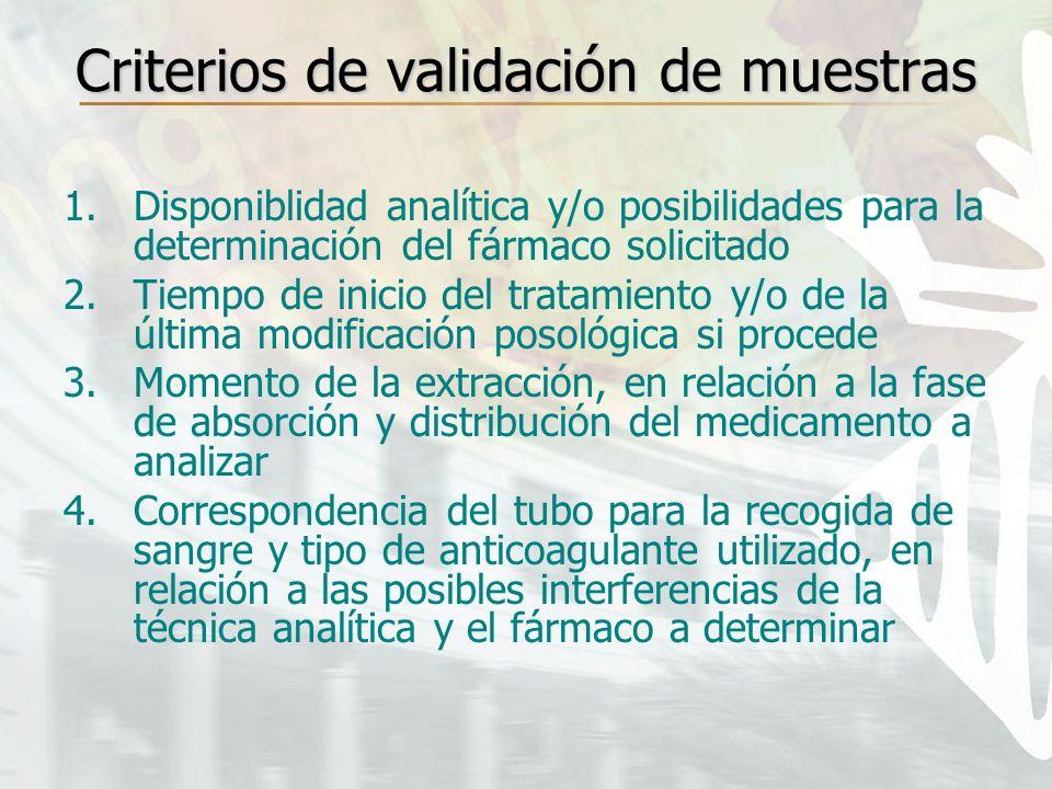 Criterios de validación de muestras 1.Disponiblidad analítica y/o posibilidades para la determinación del fármaco solicitado 2.Tiempo de inicio del tr