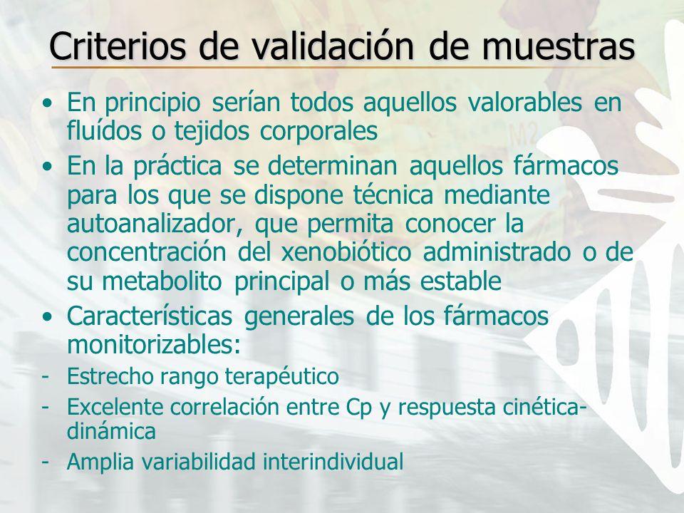 Criterios de validación de muestras En principio serían todos aquellos valorables en fluídos o tejidos corporales En la práctica se determinan aquello