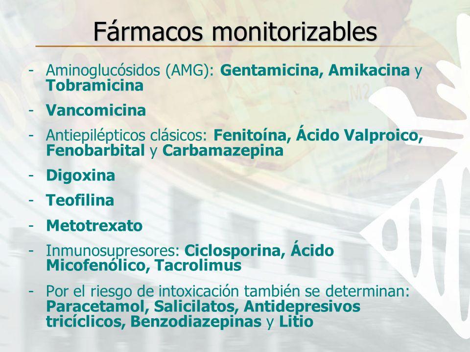 Fármacos monitorizables -Aminoglucósidos (AMG): Gentamicina, Amikacina y Tobramicina -Vancomicina -Antiepilépticos clásicos: Fenitoína, Ácido Valproic