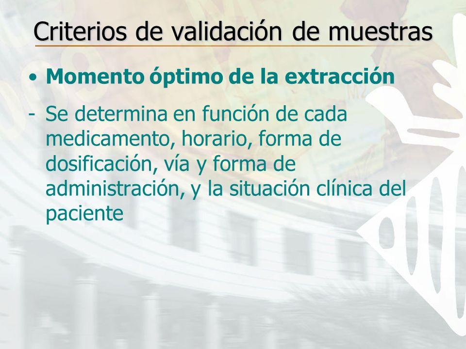 Criterios de validación de muestras Momento óptimo de la extracción -Se determina en función de cada medicamento, horario, forma de dosificación, vía