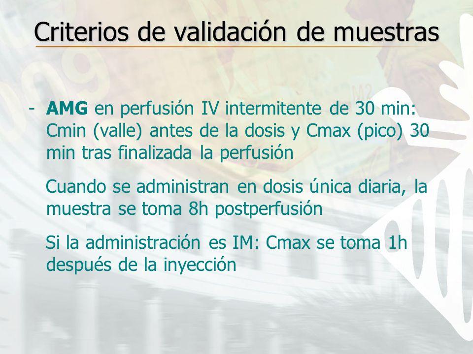 Criterios de validación de muestras -AMG en perfusión IV intermitente de 30 min: Cmin (valle) antes de la dosis y Cmax (pico) 30 min tras finalizada l