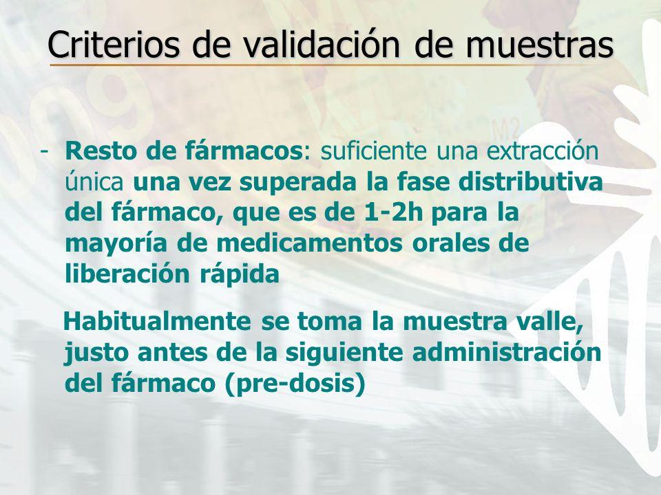 Criterios de validación de muestras -Resto de fármacos: suficiente una extracción única una vez superada la fase distributiva del fármaco, que es de 1