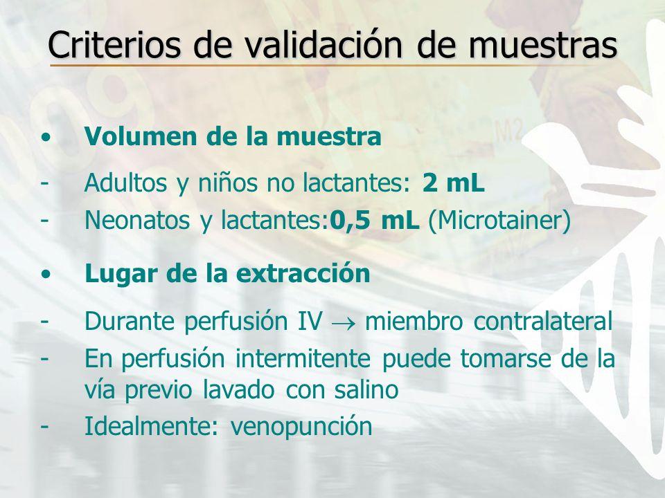Criterios de validación de muestras Volumen de la muestra -Adultos y niños no lactantes: 2 mL -Neonatos y lactantes:0,5 mL (Microtainer) Lugar de la e
