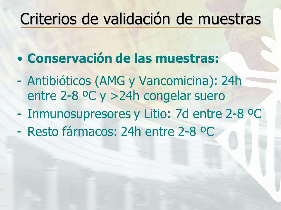 Criterios de validación de muestras Conservación de las muestras: -Antibióticos (AMG y Vancomicina): 24h entre 2-8 ºC y >24h congelar suero -Inmunosup