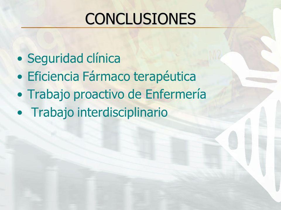 CONCLUSIONES Seguridad clínica Eficiencia Fármaco terapéutica Trabajo proactivo de Enfermería Trabajo interdisciplinario