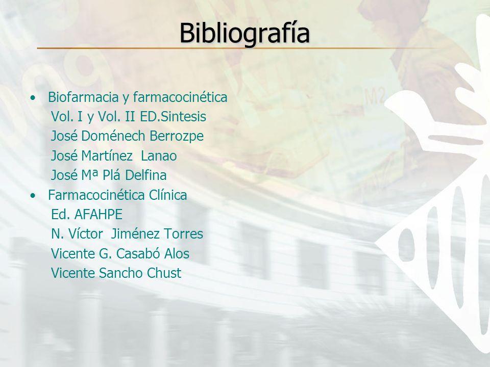 Bibliografía Biofarmacia y farmacocinética Vol. I y Vol. II ED.Sintesis José Doménech Berrozpe José Martínez Lanao José Mª Plá Delfina Farmacocinética