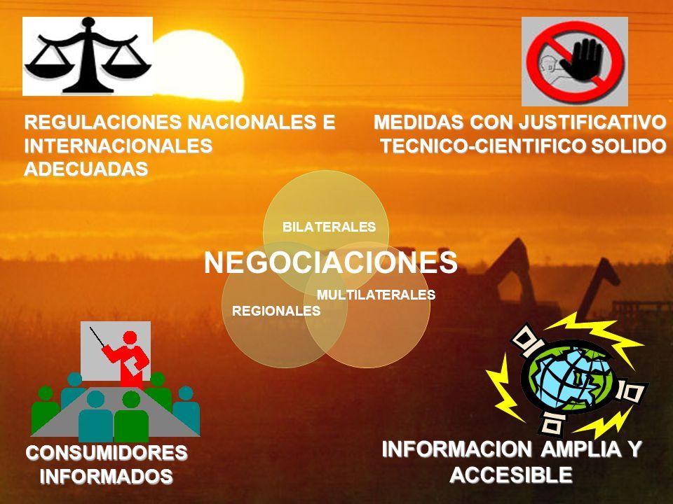 INFORMACION AMPLIA Y ACCESIBLE CONSUMIDORESINFORMADOS BILATERALES MULTILATERALES REGIONALES NEGOCIACIONES REGULACIONES NACIONALES E INTERNACIONALES AD