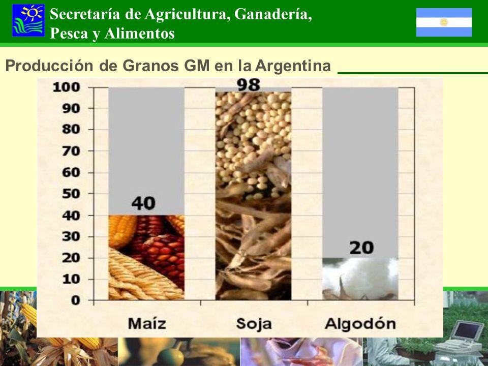 Producción de Granos GM en la Argentina Secretaría de Agricultura, Ganadería, Pesca y Alimentos