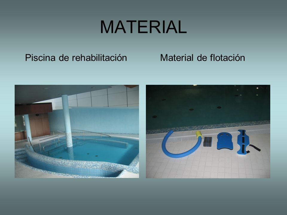 MATERIAL Piscina de rehabilitación Material de flotación