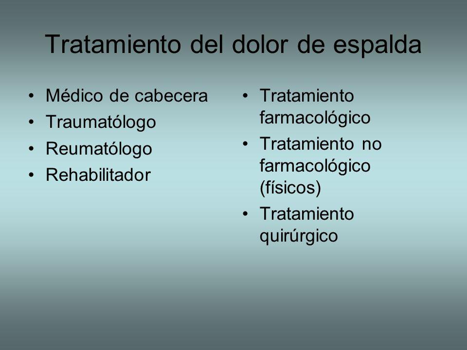 Tratamiento del dolor de espalda Médico de cabecera Traumatólogo Reumatólogo Rehabilitador Tratamiento farmacológico Tratamiento no farmacológico (fís