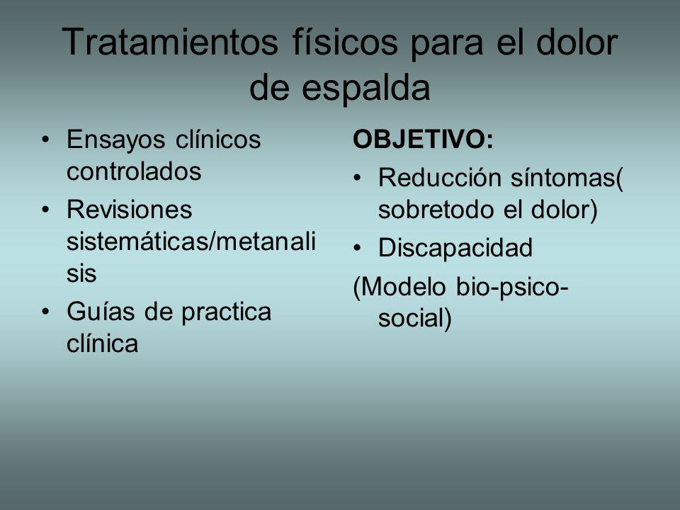 Tratamientos físicos para el dolor de espalda Ensayos clínicos controlados Revisiones sistemáticas/metanali sis Guías de practica clínica OBJETIVO: Re