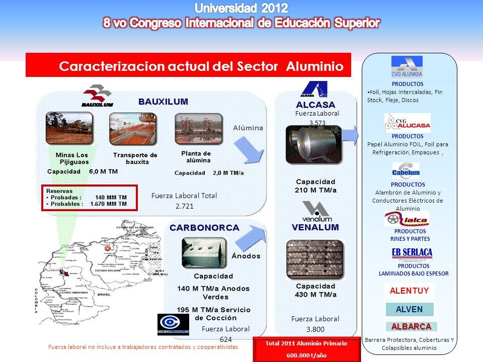 Vinculación con el PROYECTO NACIONAL Simón Bolívar Primer Plan Socialista 2007 - 2013 NUEVA GEOPOLITCA INTERNACIONAL SUPREMA FELICIDAD SOCIAL VENEZUELA: POTENCIA ENERGETICA MUNDIAL NUEVA ETICA SOCIALISTA NUEVA GEOPOLITICA NACIONAL DESARROLLO ECONOMICO Y SOCIAL DEMOCRACIA PROTAGONICA REVOLUCIONARIA MODELOPRODUCTIVOSOCIALISTA