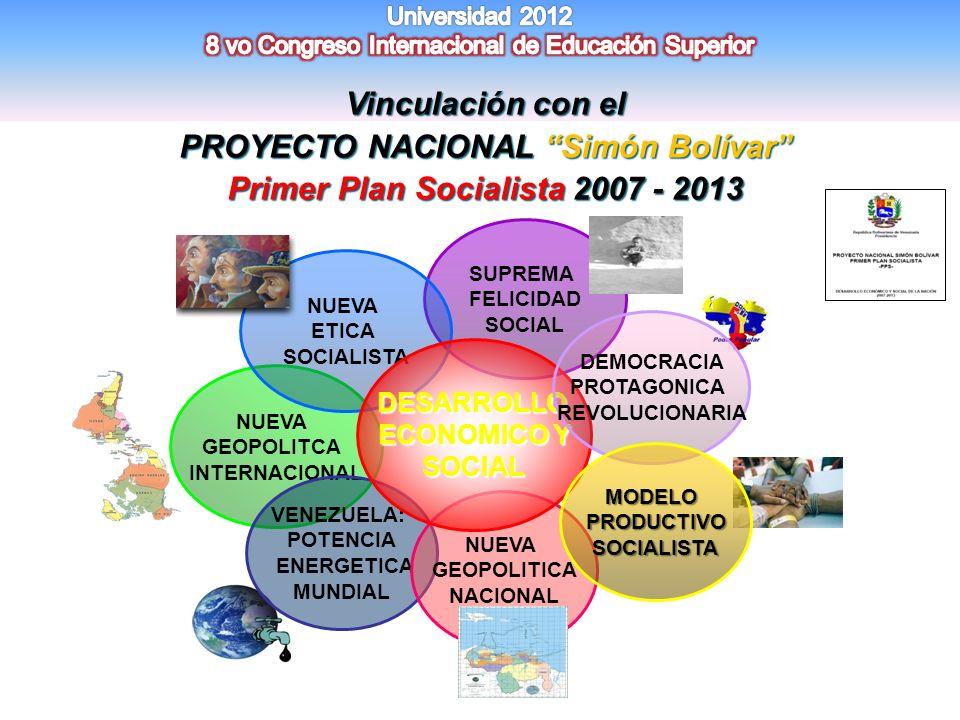 Vinculación con el PROYECTO NACIONAL Simón Bolívar Primer Plan Socialista 2007 - 2013 NUEVA GEOPOLITCA INTERNACIONAL SUPREMA FELICIDAD SOCIAL VENEZUEL