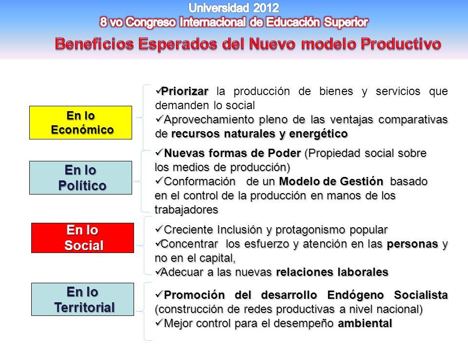 La visión en el nuevo modelo productivo socialista DESARROLLO SOSTENIBLE Y PRODUCTIVO DE LA INDUSTRIA SOBERANIAPRODUCTIVA MAYOR TRANSFORMACION Y VALOR MODELO GESTION SOCIALISTA INDEPENDENCIA TECNOLÓGICA TECNOLÓGICA CORPORACION SOCIALISTA DEL ALUMINIO