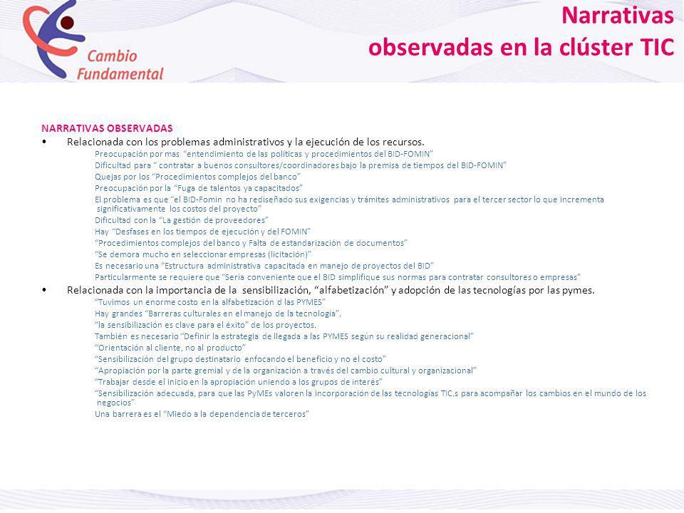 Narrativas observadas en la clúster TIC NARRATIVAS OBSERVADAS Relacionada con los problemas administrativos y la ejecución de los recursos.