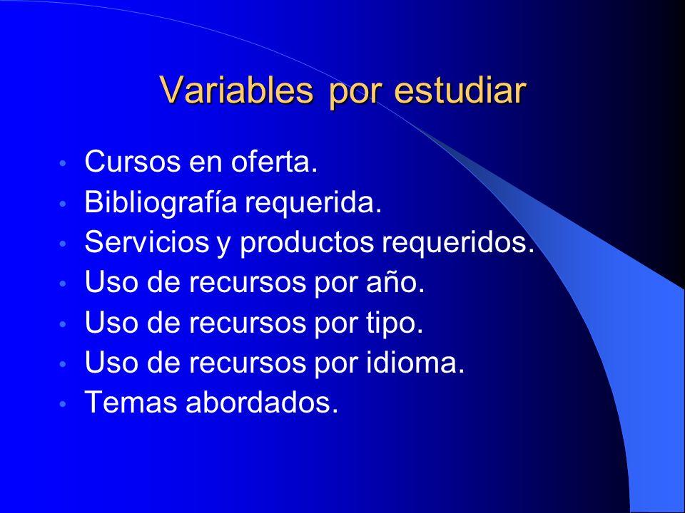 OBJETIVOS DEL ESTUDIO Determinar la oferta institucional en materia de cursos.