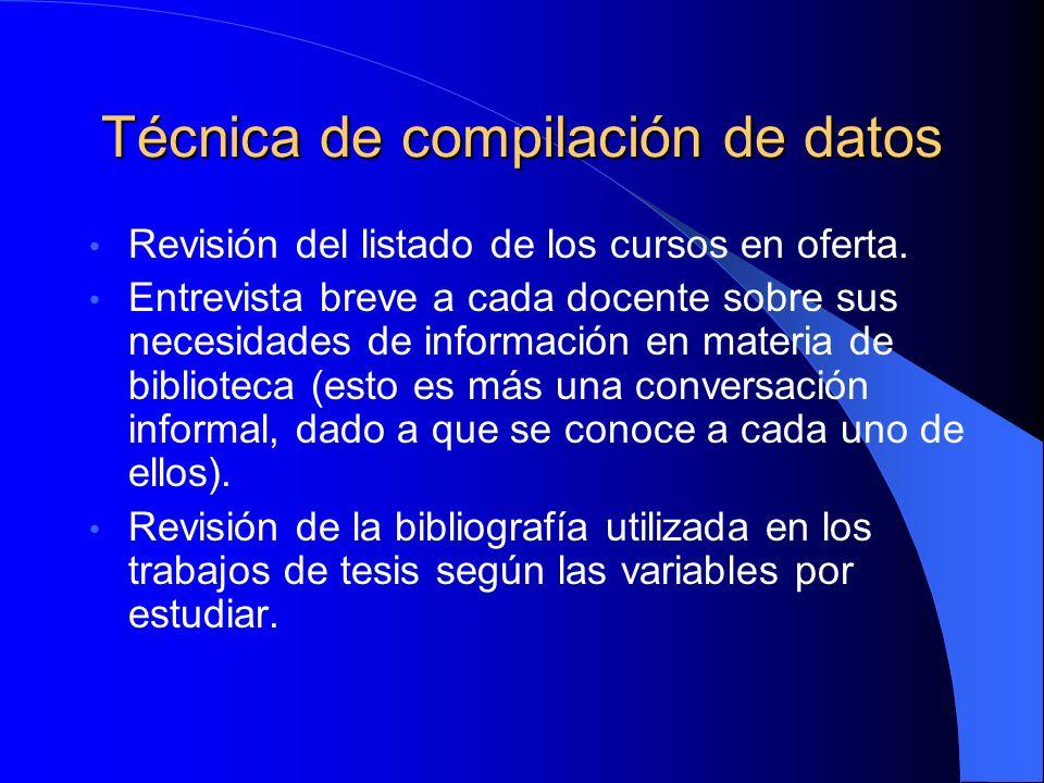 Selección de la muestra El total de los docentes.