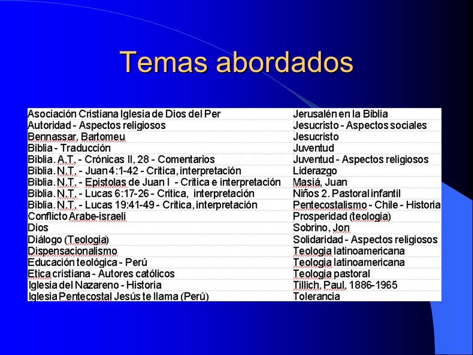 Uso de recursos por idioma