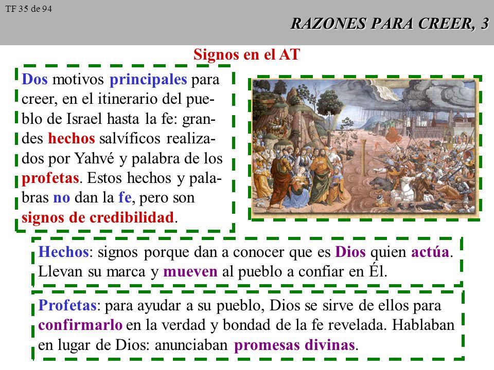 RAZONES PARA CREER, 3 Signos en el AT Dos motivos principales para creer, en el itinerario del pue- blo de Israel hasta la fe: gran- des hechos salvíf