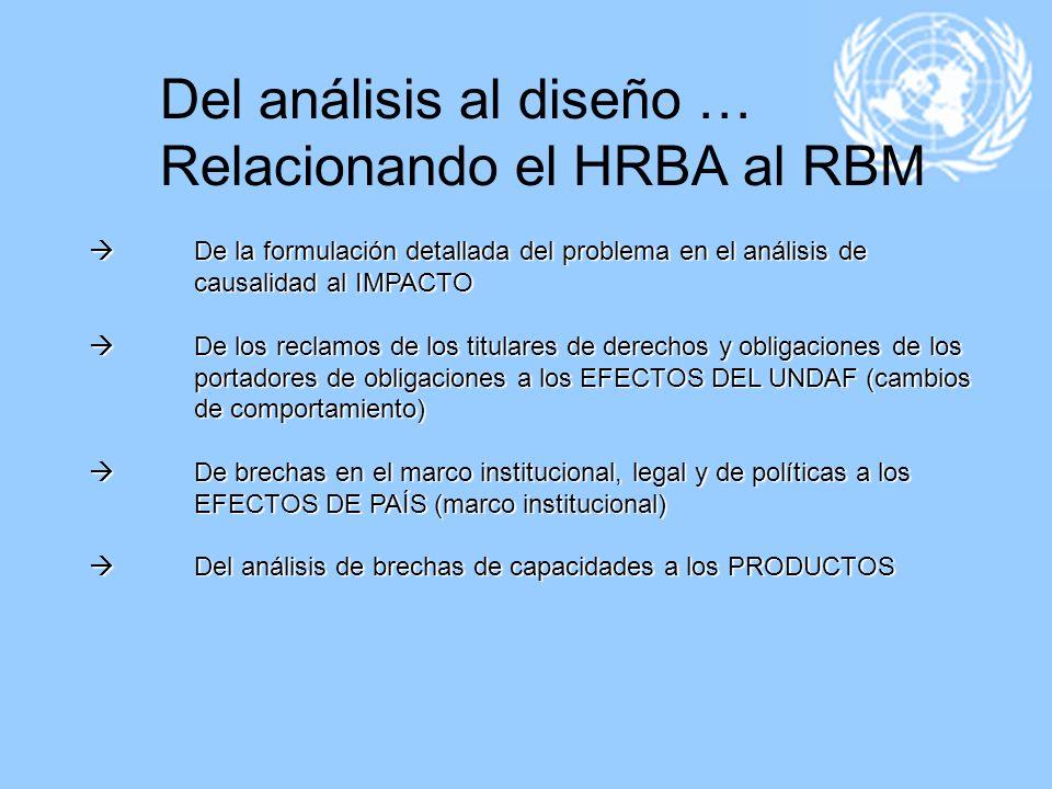 Del análisis al diseño … Relacionando el HRBA al RBM De la formulación detallada del problema en el análisis de causalidad al IMPACTO De la formulació